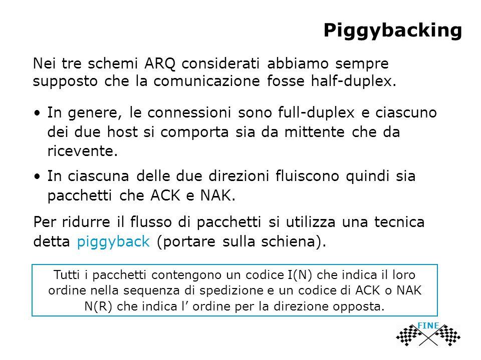 Piggybacking Nei tre schemi ARQ considerati abbiamo sempre supposto che la comunicazione fosse half-duplex.