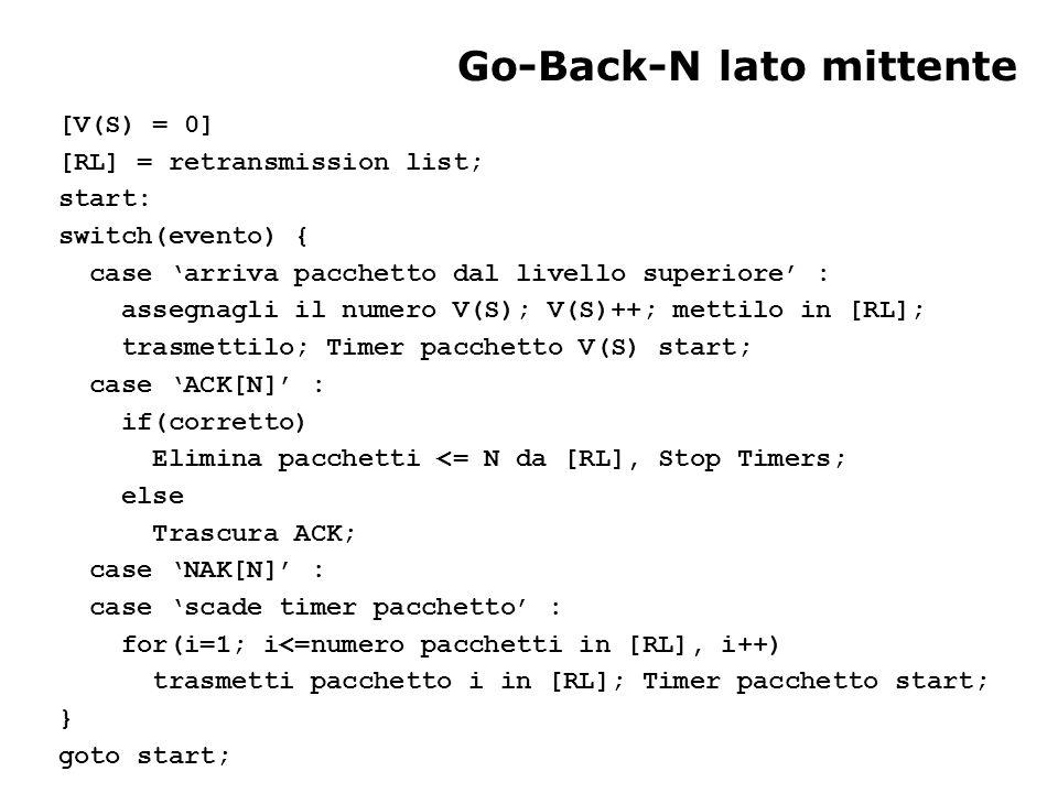 Go-Back-N lato destinatario [V(R) = 0] stato = normale start: switch(evento) { case 'pacchetto[N]' : if(corretto) if(N == V(R)) stato = normale ; timer NAK stop; manda ACK[V(R)]; passa pacchetto al livello superiore, V(R)++; else if( (N > V(R)) && (stato == normale ) ) invia NAK[V(R)]; Timer NAK start; stato = nak ; else manda ACK[V(R)], elimina pacchetto; else elimina pacchetto; case 'scade timer nak' : invia NAK[V(R)]; Timer NAK start; } goto start;