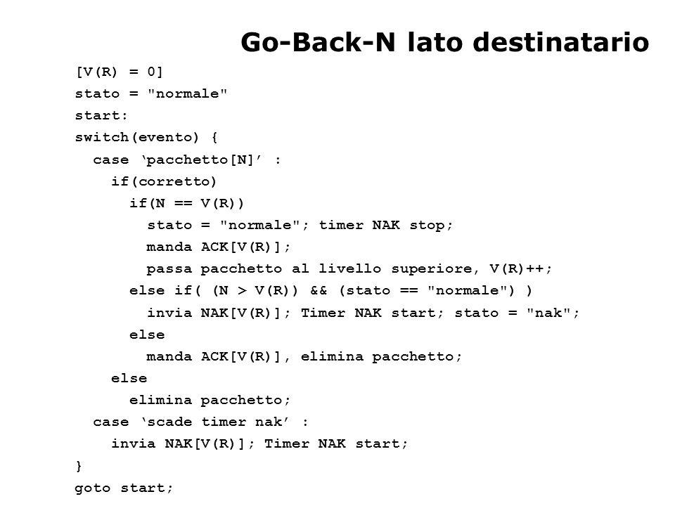Commenti Con lo schema Go-Back-N, al ricevente è richiesta una finestra di ricezione di solo 1 frame.