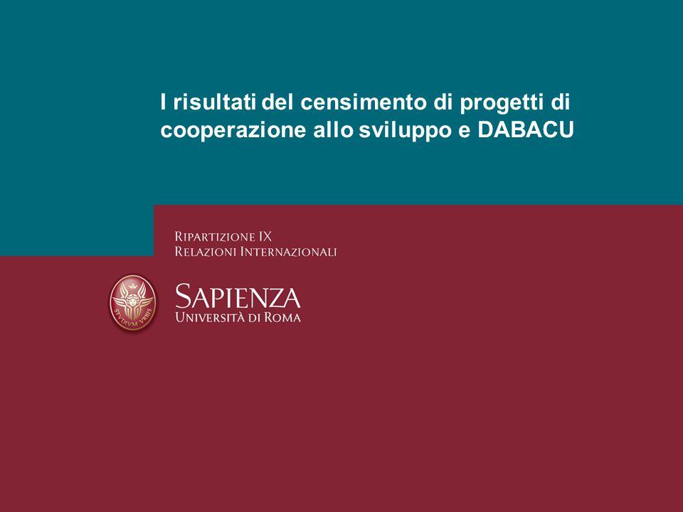 DABACU – le schede: progetti e corsi http://www.dabacu.polimi.it/group/dabacu/database Dati generali del proponente; Dati generali del progetto (anche in inglese); Area geografica (principale e secondaria) di intevento; Obiettivi di sviluppo del Millennio; Finanziamenti del progetto; Durata del Progetto; La Sapienza per la cooperazione allo sviluppogiugno 2012