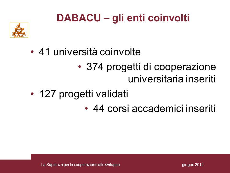 DABACU – gli enti coinvolti 41 università coinvolte 374 progetti di cooperazione universitaria inseriti 127 progetti validati 44 corsi accademici inseriti La Sapienza per la cooperazione allo sviluppogiugno 2012