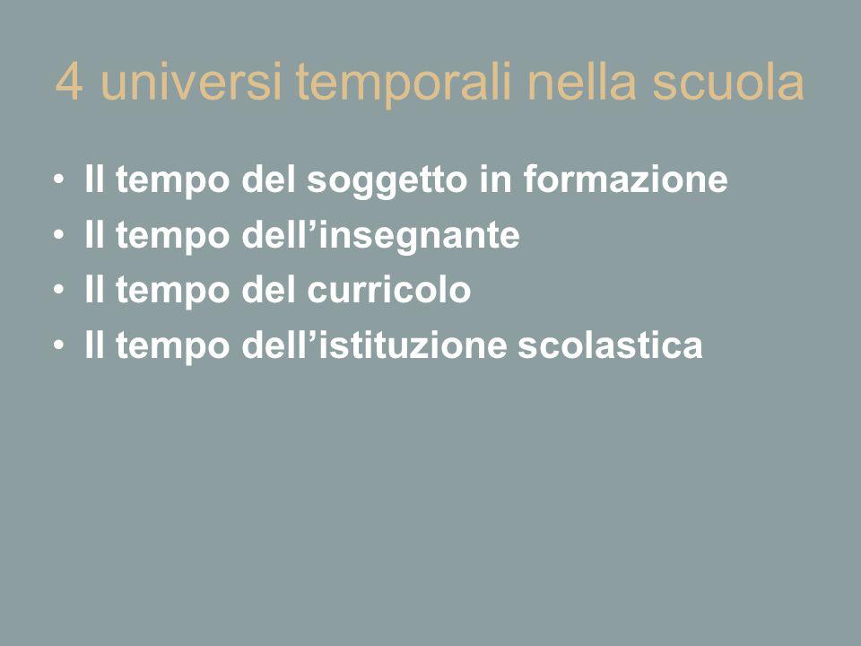 4 universi temporali nella scuola Il tempo del soggetto in formazione Il tempo dell'insegnante Il tempo del curricolo Il tempo dell'istituzione scolas