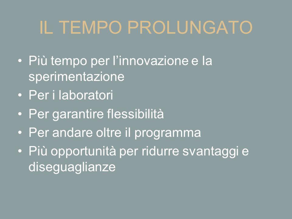 IL TEMPO PROLUNGATO Più tempo per l'innovazione e la sperimentazione Per i laboratori Per garantire flessibilità Per andare oltre il programma Più opp