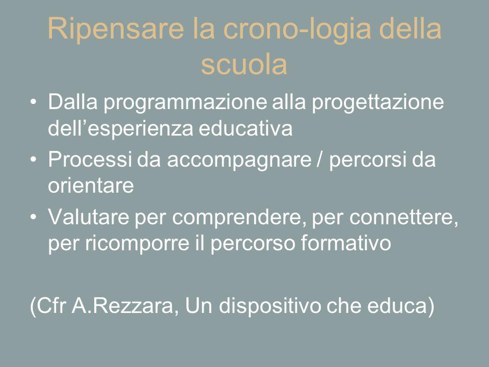 Ripensare la crono-logia della scuola Dalla programmazione alla progettazione dell'esperienza educativa Processi da accompagnare / percorsi da orienta