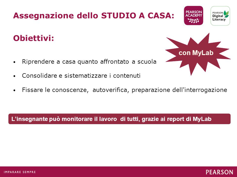 Assegnazione dello STUDIO A CASA: Obiettivi: Riprendere a casa quanto affrontato a scuola Consolidare e sistematizzare i contenuti Fissare le conoscen