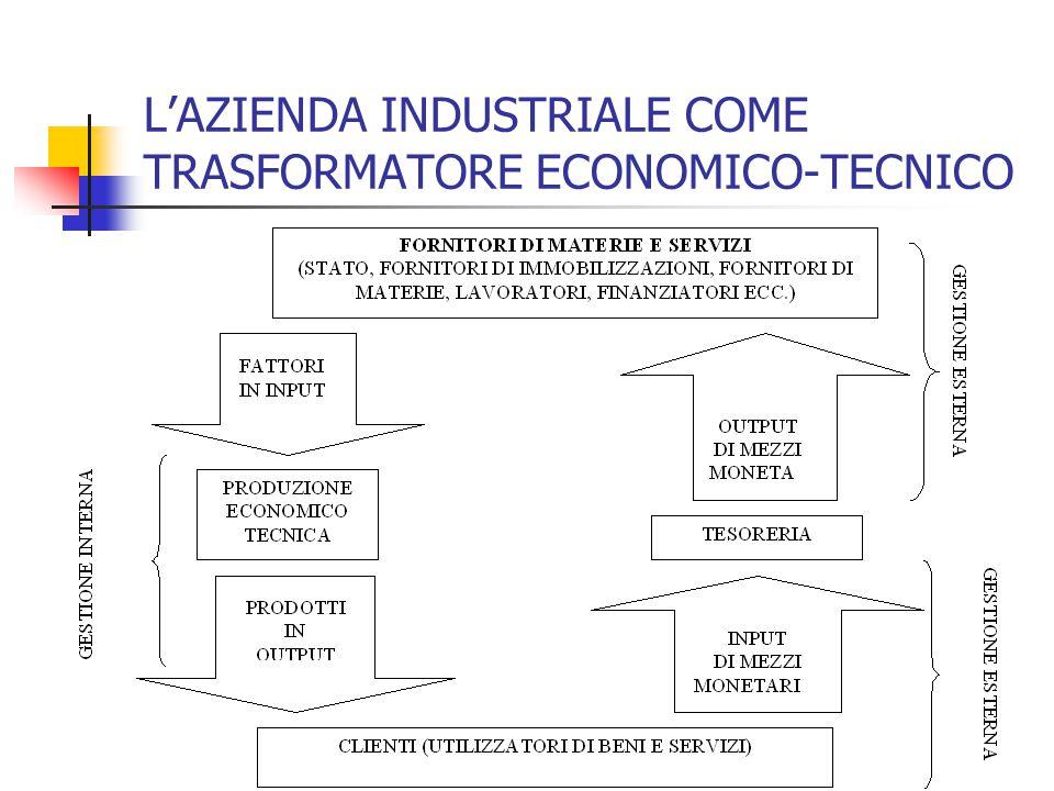 L'AZIENDA INDUSTRIALE COME TRASFORMATORE ECONOMICO-TECNICO