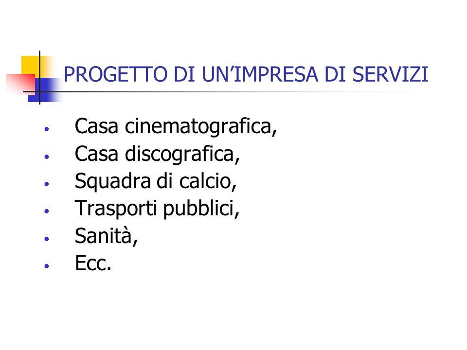 PROGETTO DI UN'IMPRESA DI SERVIZI Casa cinematografica, Casa discografica, Squadra di calcio, Trasporti pubblici, Sanità, Ecc.