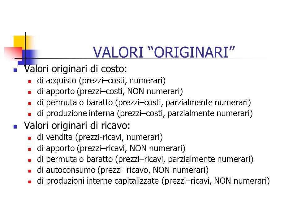 VALORI ORIGINARI Valori originari di costo: di acquisto (prezzi–costi, numerari) di apporto (prezzi–costi, NON numerari) di permuta o baratto (prezzi–costi, parzialmente numerari) di produzione interna (prezzi–costi, parzialmente numerari) Valori originari di ricavo: di vendita (prezzi-ricavi, numerari) di apporto (prezzi–ricavi, NON numerari) di permuta o baratto (prezzi–ricavi, parzialmente numerari) di autoconsumo (prezzi–ricavo, NON numerari) di produzioni interne capitalizzate (prezzi–ricavi, NON numerari)