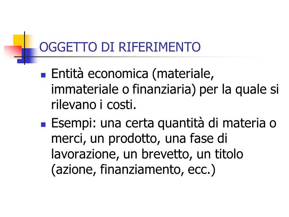 OGGETTO DI RIFERIMENTO Entità economica (materiale, immateriale o finanziaria) per la quale si rilevano i costi.