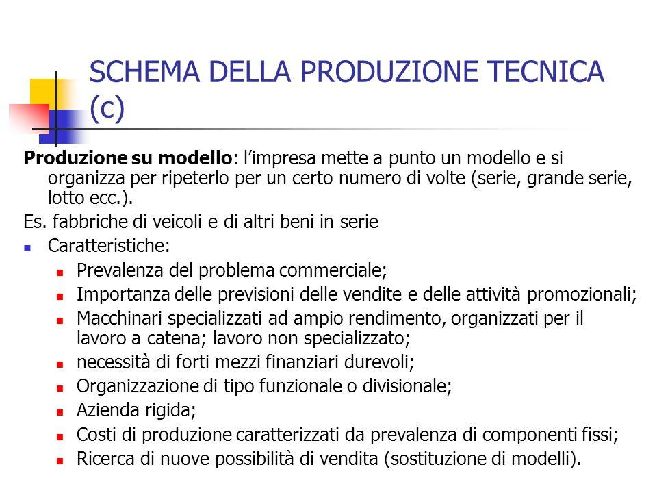 SCHEMA DELLA PRODUZIONE TECNICA (c) Produzione su modello: l'impresa mette a punto un modello e si organizza per ripeterlo per un certo numero di volte (serie, grande serie, lotto ecc.).