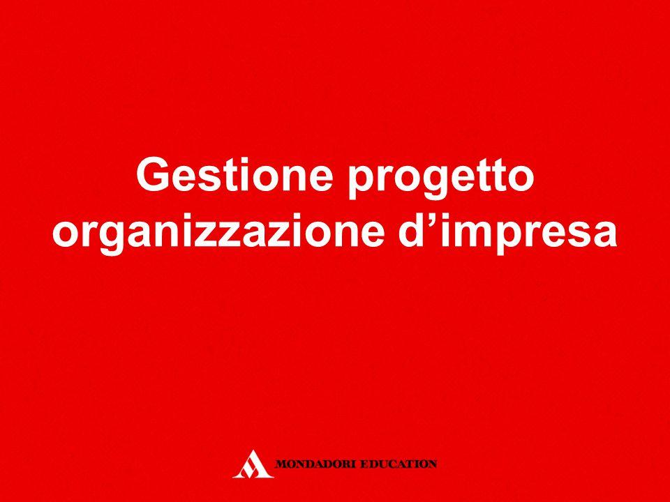 Programmazione di progetto La programmazione di un progetto può essere fatta SOLO dopo la pianificazione di tutte le attività necessarie.