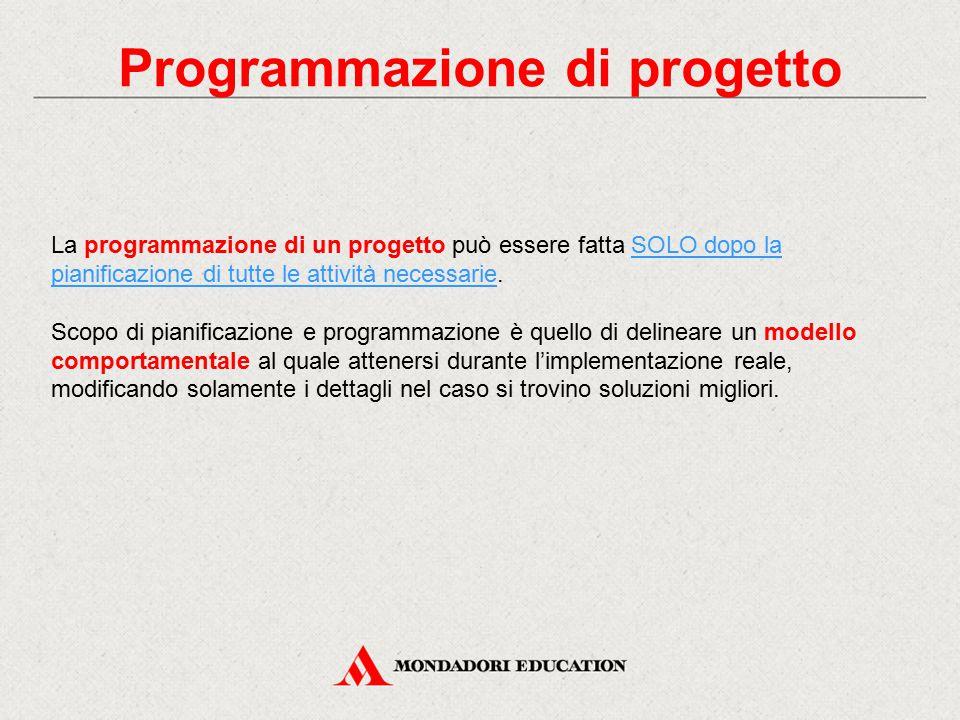Programmazione di progetto La programmazione di un progetto può essere fatta SOLO dopo la pianificazione di tutte le attività necessarie. Scopo di pia