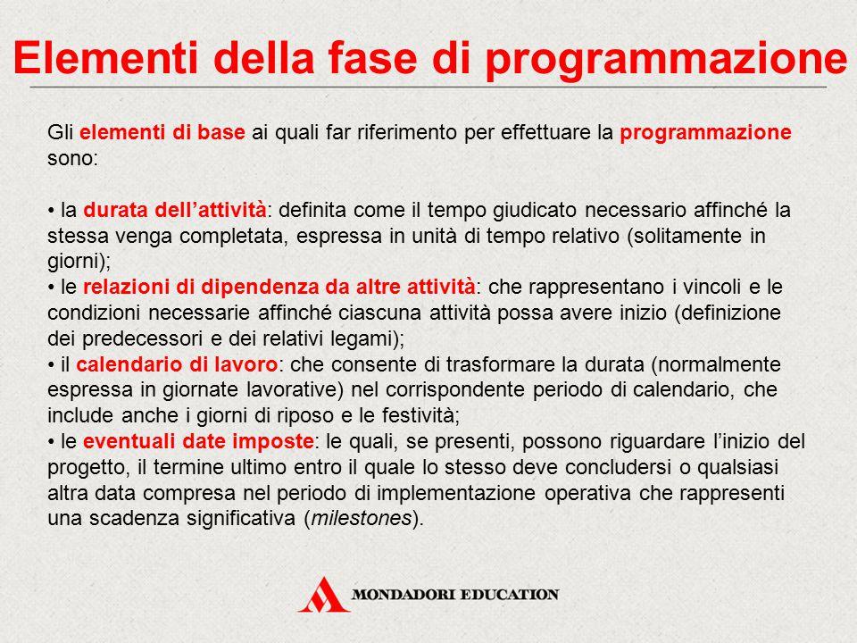 Elementi della fase di programmazione Gli elementi di base ai quali far riferimento per effettuare la programmazione sono: la durata dell'attività: de