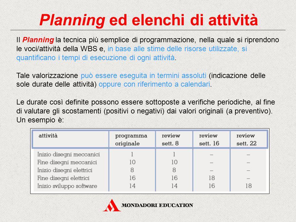 Planning ed elenchi di attività Il Planning la tecnica più semplice di programmazione, nella quale si riprendono le voci/attività della WBS e, in base