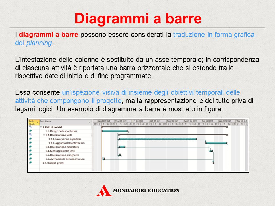 Diagrammi a barre I diagrammi a barre possono essere considerati la traduzione in forma grafica dei planning. L'intestazione delle colonne è sostituit