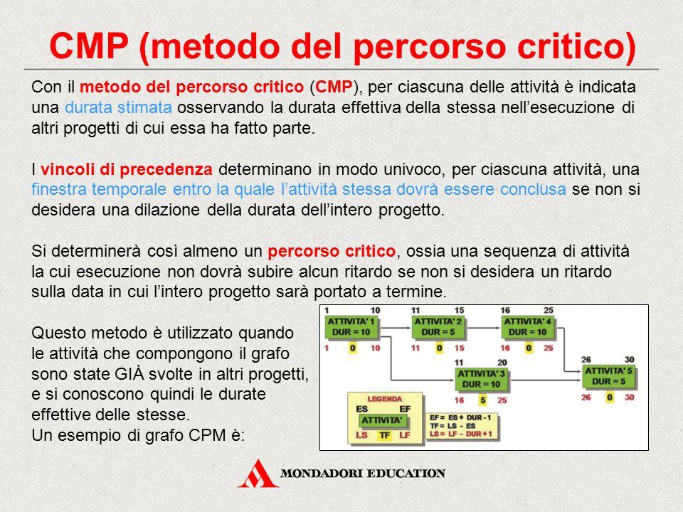 CMP (metodo del percorso critico) Con il metodo del percorso critico (CMP), per ciascuna delle attività è indicata una durata stimata osservando la du