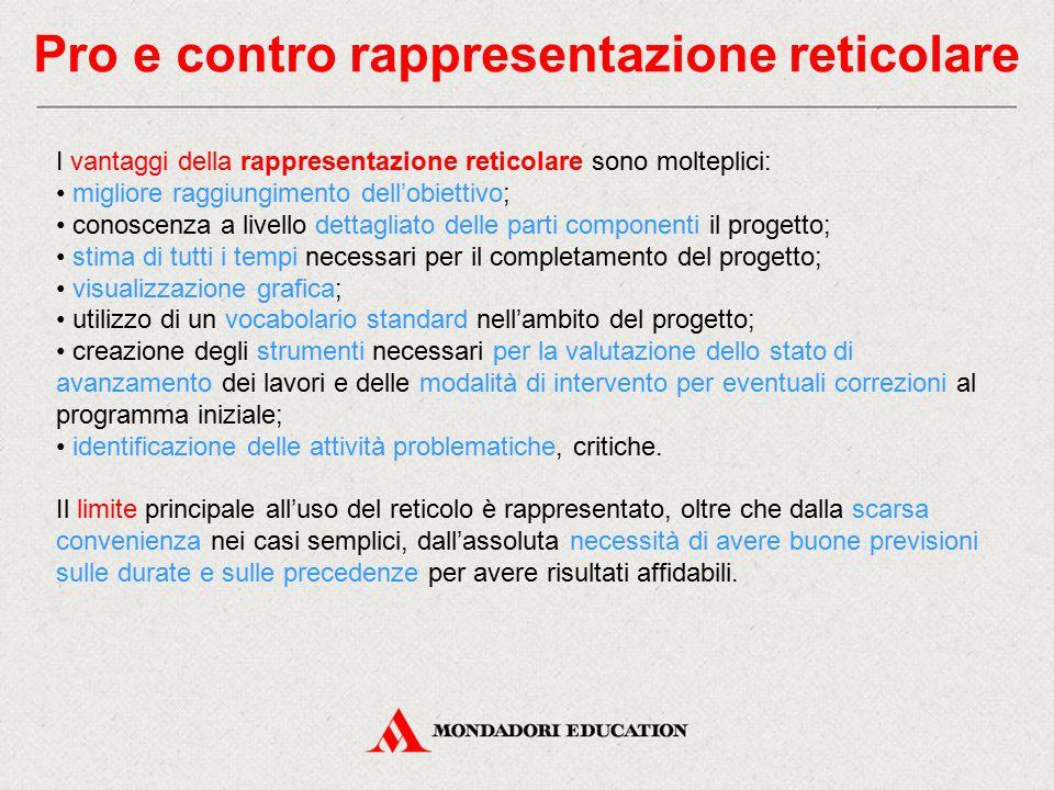 Pro e contro rappresentazione reticolare I vantaggi della rappresentazione reticolare sono molteplici: migliore raggiungimento dell'obiettivo; conosce