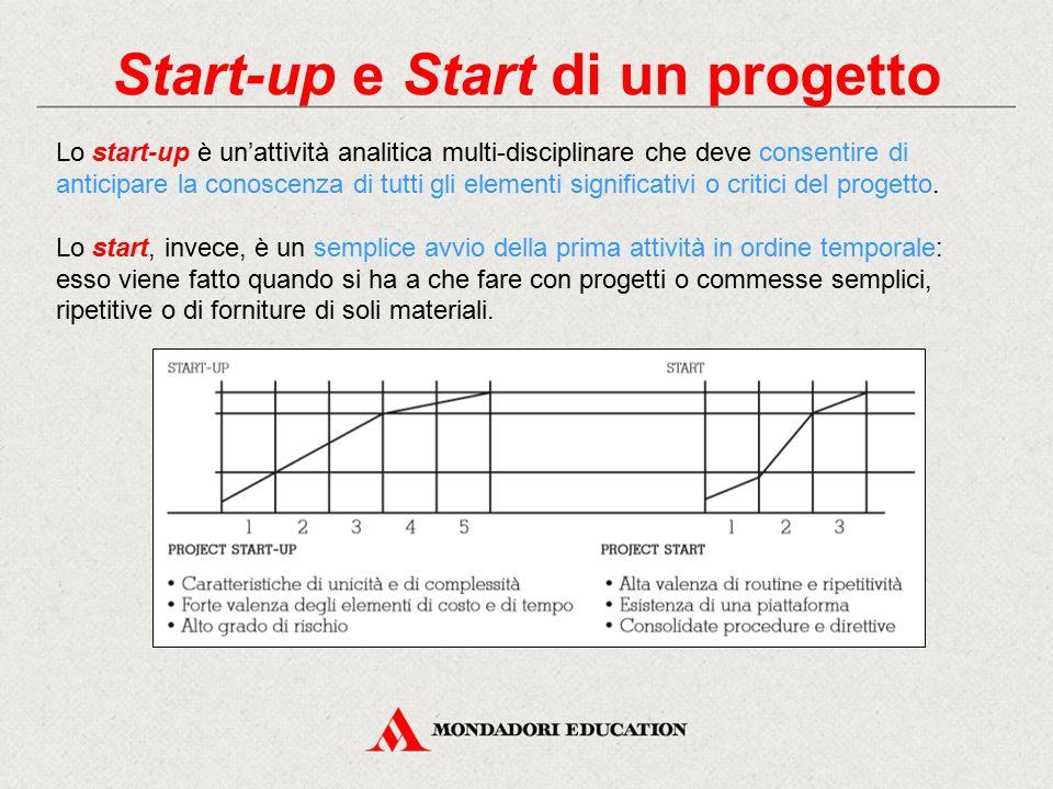 Start-up e Start di un progetto Lo start-up è un'attività analitica multi-disciplinare che deve consentire di anticipare la conoscenza di tutti gli el