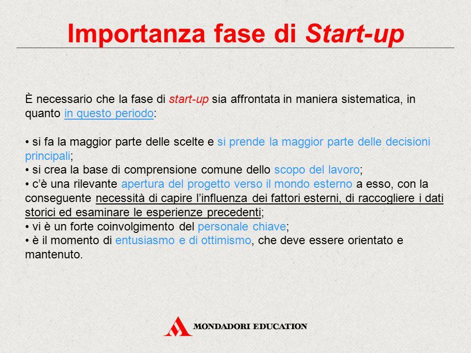 Importanza fase di Start-up È necessario che la fase di start-up sia affrontata in maniera sistematica, in quanto in questo periodo: si fa la maggior