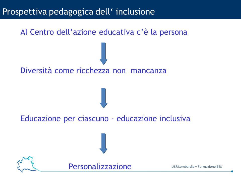 11 USR Lombardia – Formazione BES Prospettiva pedagogica dell' inclusione Al Centro dell'azione educativa c'è la persona Diversità come ricchezza non mancanza Educazione per ciascuno - educazione inclusiva Personalizzazione