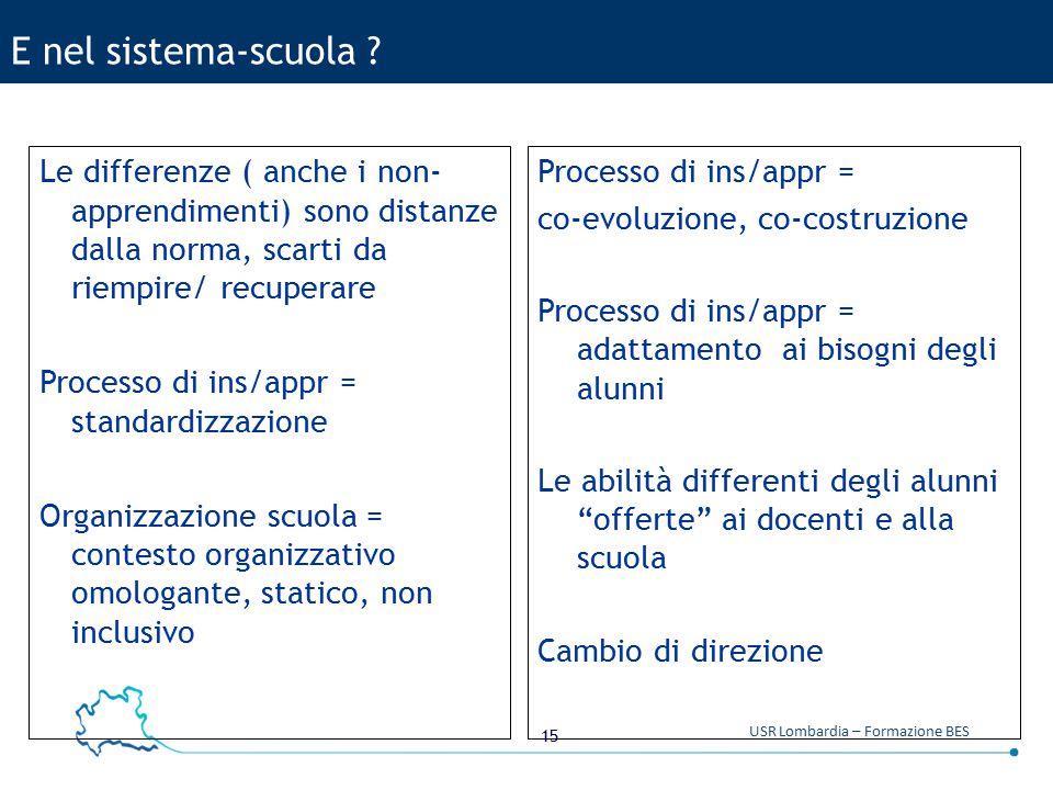 15 USR Lombardia – Formazione BES E nel sistema-scuola .