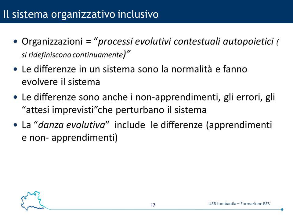 17 USR Lombardia – Formazione BES Il sistema organizzativo inclusivo