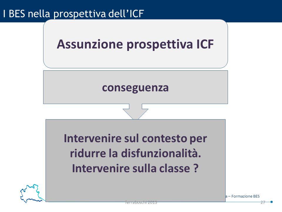 27 USR Lombardia – Formazione BES I BES nella prospettiva dell'ICF conseguenza Assunzione prospettiva ICF Intervenire sul contesto per ridurre la disfunzionalità.