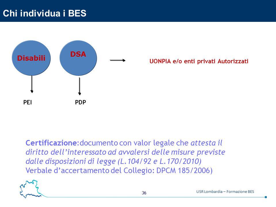 36 USR Lombardia – Formazione BES Chi individua i BES Disabili DSA PEI PDP UONPIA e/o enti privati Autorizzati Certificazione:documento con valor legale che attesta il diritto dell'interessato ad avvalersi delle misure previste dalle disposizioni di legge (L.104/92 e L.170/2010) Verbale d'accertamento del Collegio: DPCM 185/2006)