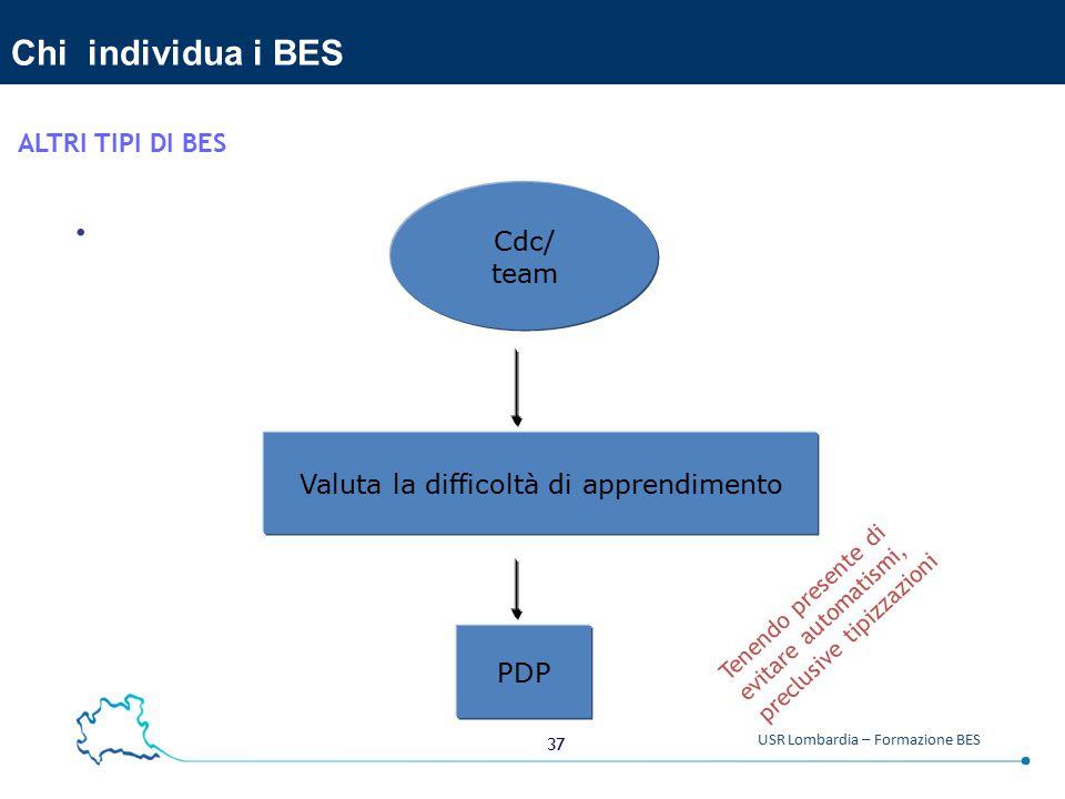 37 USR Lombardia – Formazione BES Chi individua i BES.