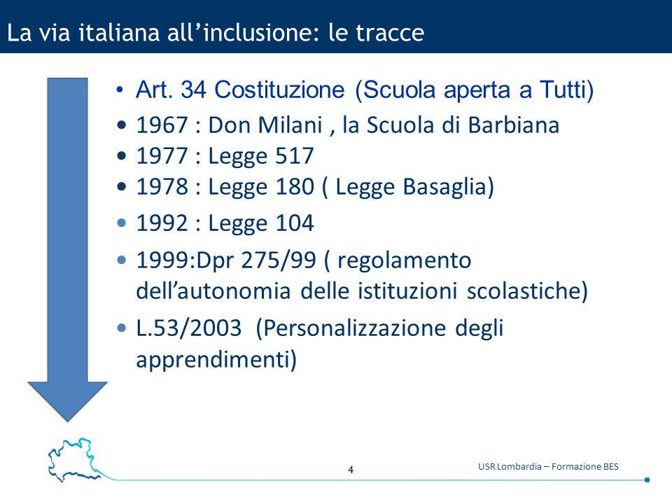 4 USR Lombardia – Formazione BES La via italiana all'inclusione: le tracce Art.