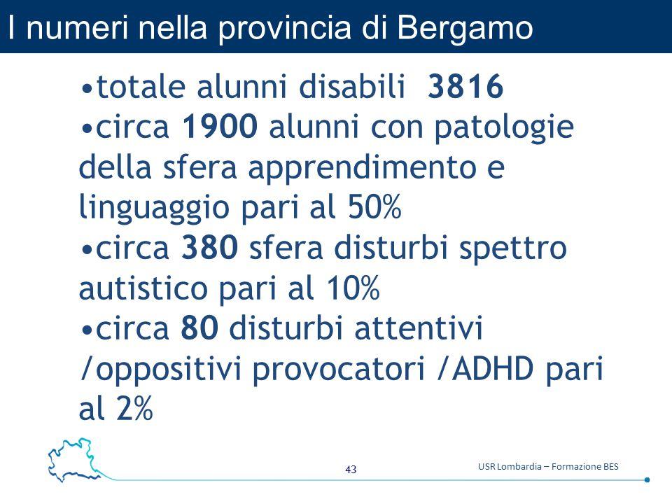 43 USR Lombardia – Formazione BES I numeri nella provincia di Bergamo totale alunni disabili 3816 circa 1900 alunni con patologie della sfera apprendimento e linguaggio pari al 50% circa 380 sfera disturbi spettro autistico pari al 10% circa 80 disturbi attentivi /oppositivi provocatori /ADHD pari al 2%
