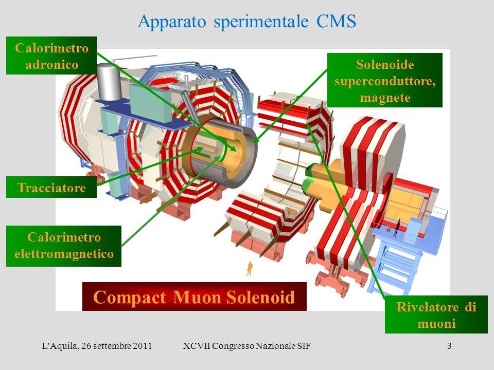 L Aquila, 26 settembre 2011XCVII Congresso Nazionale SIF3 Compact Muon Solenoid Tracciatore Calorimetro elettromagnetico Calorimetro adronico Solenoide superconduttore, magnete Rivelatore di muoni Apparato sperimentale CMS