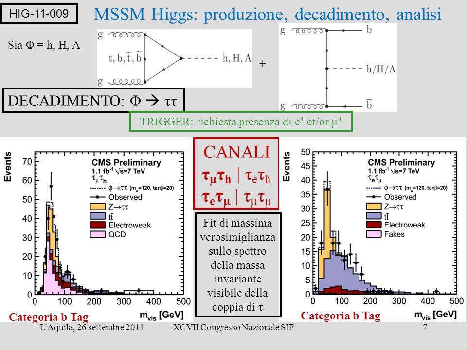 L Aquila, 26 settembre 2011XCVII Congresso Nazionale SIF7 MSSM Higgs: produzione, decadimento, analisi + Sia Φ = h, H, A CANALI τ µ τ h | τ e τ h τ e τ µ | τ µ τ µ DECADIMENTO: Φ  ττ Fit di massima verosimiglianza sullo spettro della massa invariante visibile della coppia di τ Categoria b Tag HIG-11-009 TRIGGER: richiesta presenza di e ± et/or µ ±