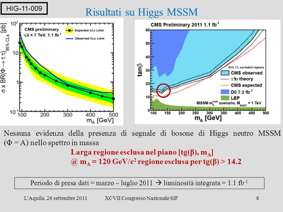 L Aquila, 26 settembre 2011XCVII Congresso Nazionale SIF8 Risultati su Higgs MSSM Nessuna evidenza della presenza di segnale di bosone di Higgs neutro MSSM (Φ = A) nello spettro in massa Larga regione esclusa nel piano [tg(β), m A ] @ m A = 120 GeV/c 2 regione esclusa per tg(β) > 14.2 HIG-11-009 Periodo di presa dati = marzo – luglio 2011  luminosità integrata = 1.1 fb -1