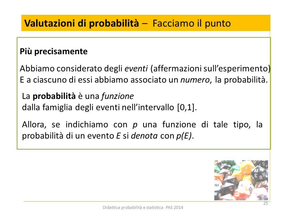 La probabilità è una funzione dalla famiglia degli eventi nell'intervallo [0,1]. Allora, se indichiamo con p una funzione di tale tipo, la probabilità
