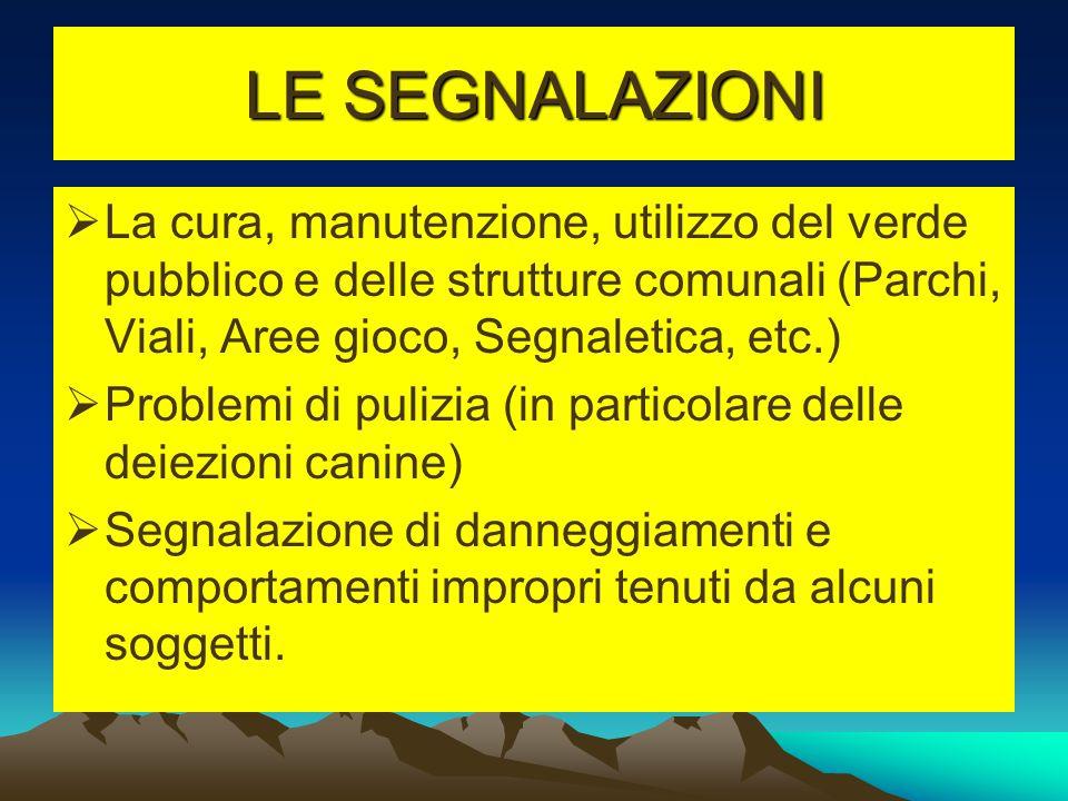 LE SEGNALAZIONI  La cura, manutenzione, utilizzo del verde pubblico e delle strutture comunali (Parchi, Viali, Aree gioco, Segnaletica, etc.)  Probl