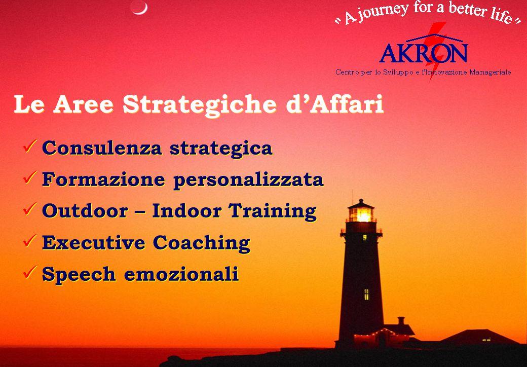 Consulenza strategica Formazione personalizzata Outdoor – Indoor Training Executive Coaching Speech emozionali Consulenza strategica Formazione person
