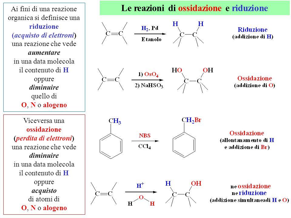 Ai fini di una reazione organica si definisce una riduzione (acquisto di elettroni) una reazione che vede aumentare in una data molecola il contenuto di H oppure diminuire quello di O, N o alogeno Le reazioni di ossidazione e riduzione Viceversa una ossidazione (perdita di elettroni) una reazione che vede diminuire in una data molecola il contenuto di H oppure acquisto di atomi di O, N o alogeno