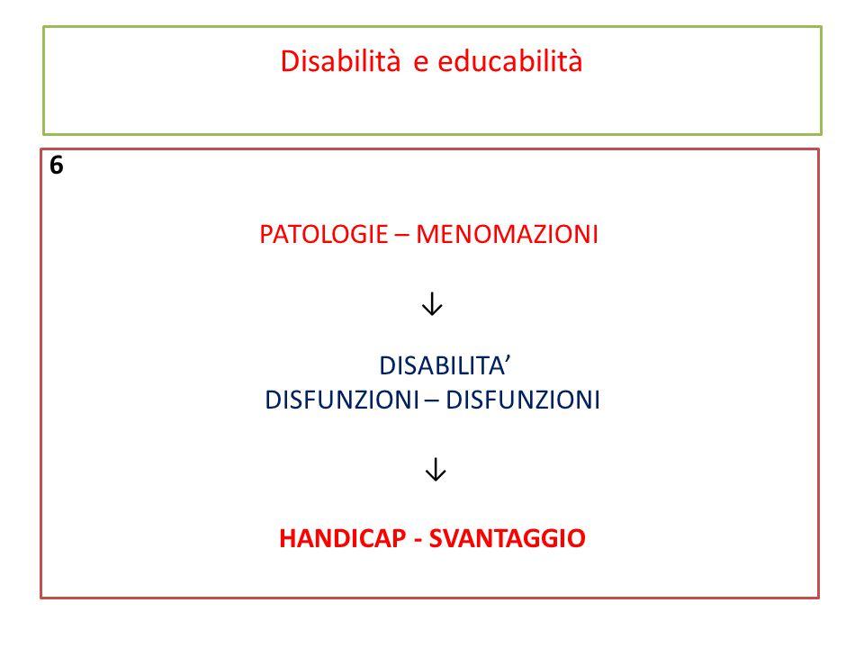 Disabilità e educabilità 6 PATOLOGIE – MENOMAZIONI ↓ DISABILITA' DISFUNZIONI – DISFUNZIONI ↓ HANDICAP - SVANTAGGIO