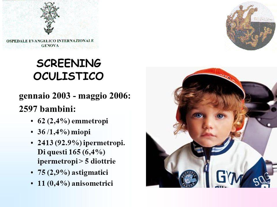 SCREENING OCULISTICO gennaio 2003 - maggio 2006: 2597 bambini: 62 (2,4%) emmetropi 36 /1,4%) miopi 2413 (92.9%) ipermetropi. Di questi 165 (6,4%) iper