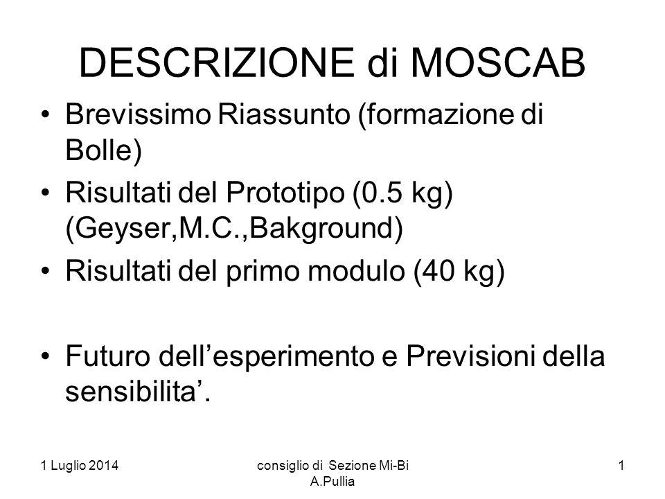 1 Luglio 2014consiglio di Sezione Mi-Bi A.Pullia 1 DESCRIZIONE di MOSCAB Brevissimo Riassunto (formazione di Bolle) Risultati del Prototipo (0.5 kg) (