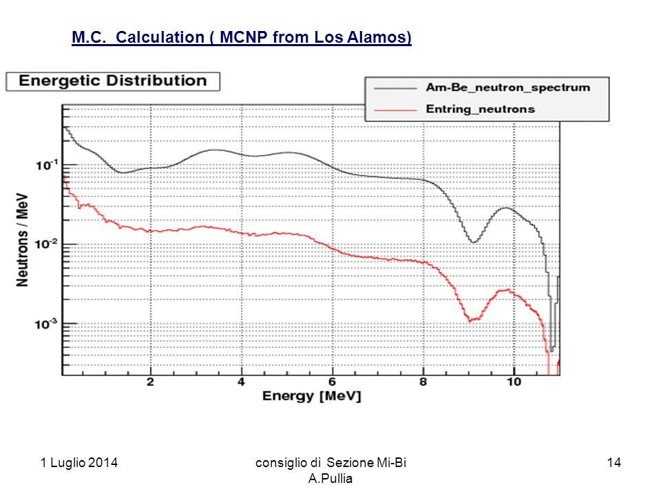 1 Luglio 2014consiglio di Sezione Mi-Bi A.Pullia 14 M.C. Calculation ( MCNP from Los Alamos)