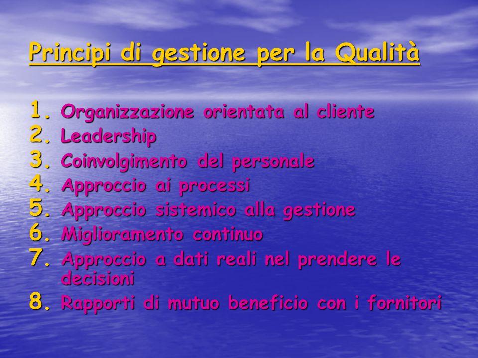 Principi di gestione per la Qualità 1. O rganizzazione orientata al cliente 2. L eadership 3. C oinvolgimento del personale 4. A pproccio ai processi