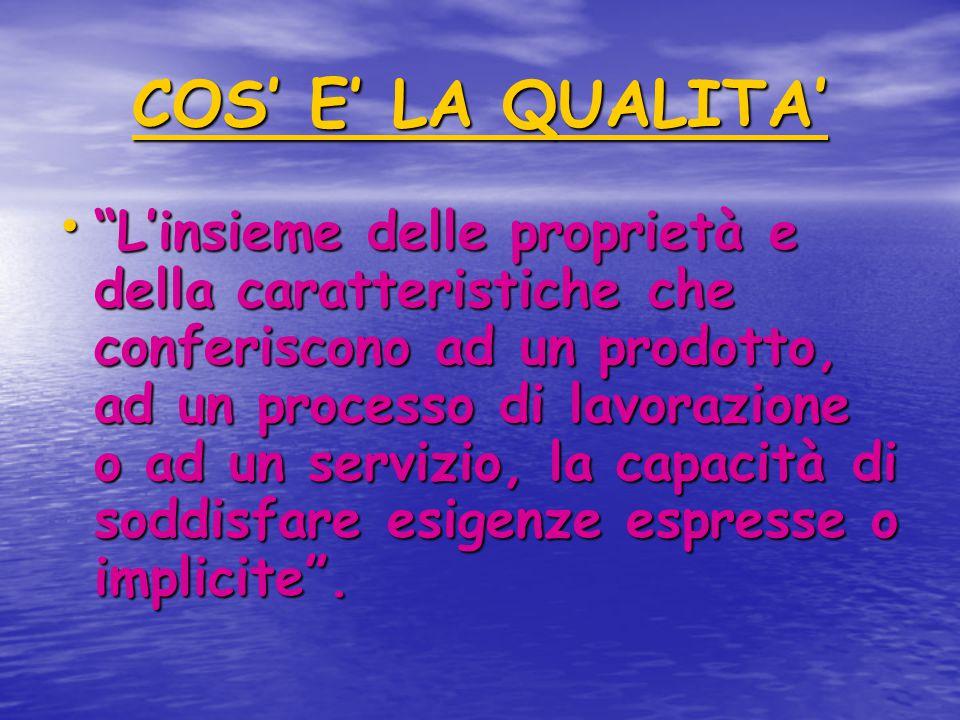 COS' E' LA QUALITA' L'insieme delle proprietà e della caratteristiche che conferiscono ad un prodotto, ad un processo di lavorazione o ad un servizio, la capacità di soddisfare esigenze espresse o implicite .