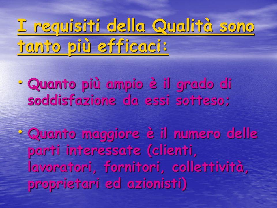 I requisiti della Qualità sono tanto più efficaci: Quanto più ampio è il grado di soddisfazione da essi sotteso; Quanto più ampio è il grado di soddis