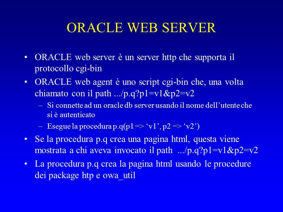 ORACLE WEB SERVER ORACLE web server è un server http che supporta il protocollo cgi-bin ORACLE web agent è uno script cgi-bin che, una volta chiamato con il path.../p.q?p1=v1&p2=v2 –Si connette ad un oracle db server usando il nome dell'utente che si è autenticato –Esegue la procedura p.q(p1 => 'v1', p2 => 'v2') Se la procedura p.q crea una pagina html, questa viene mostrata a chi aveva invocato il path.../p.q?p1=v1&p2=v2 La procedura p.q crea la pagina html usando le procedure dei package htp e owa_util