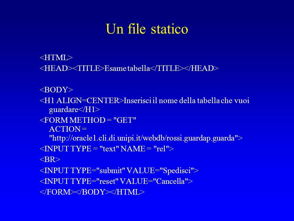 Un file statico Esame tabella Inserisci il nome della tabella che vuoi guardare