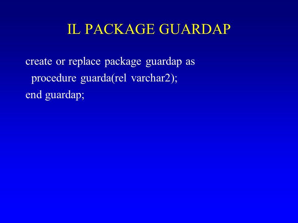 IL PACKAGE GUARDAP create or replace package guardap as procedure guarda(rel varchar2); end guardap;