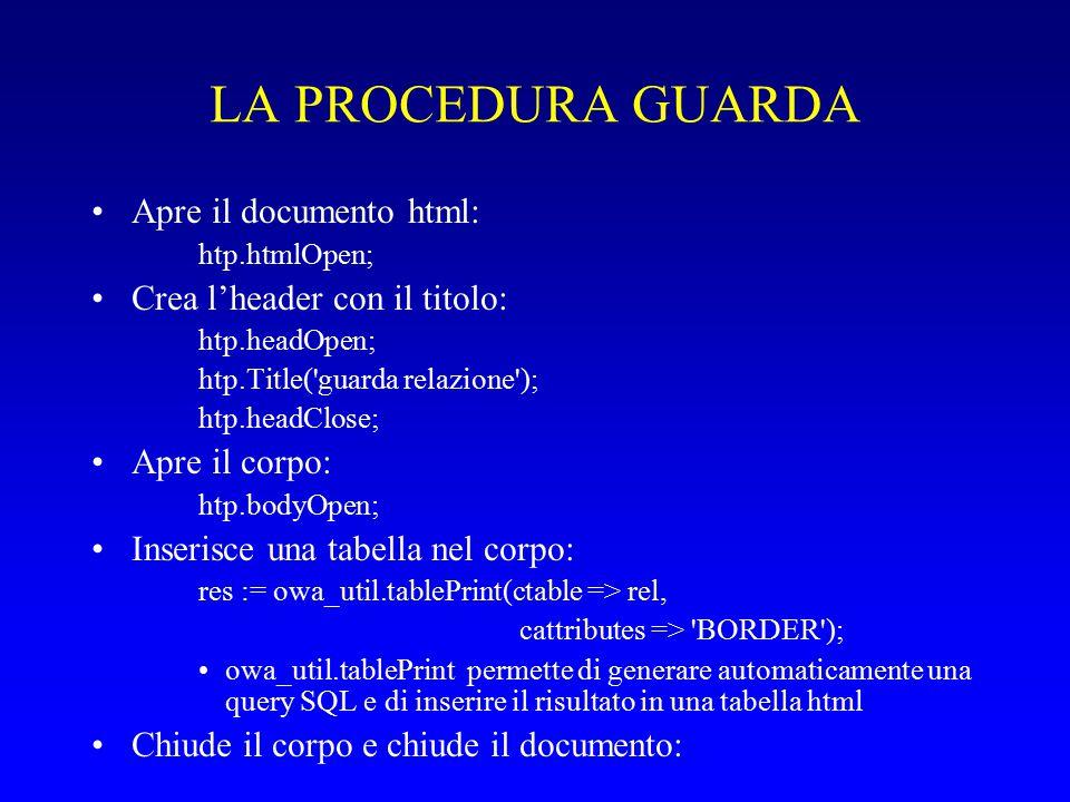 LA PROCEDURA GUARDA Apre il documento html: htp.htmlOpen; Crea l'header con il titolo: htp.headOpen; htp.Title( guarda relazione ); htp.headClose; Apre il corpo: htp.bodyOpen; Inserisce una tabella nel corpo: res := owa_util.tablePrint(ctable => rel, cattributes => BORDER ); owa_util.tablePrint permette di generare automaticamente una query SQL e di inserire il risultato in una tabella html Chiude il corpo e chiude il documento: