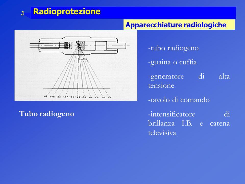 3 Radioprotezione Apparecchiature radiologiche Tubo radiogeno -tubo radiogeno -guaina o cuffia -generatore di alta tensione -tavolo di comando -intens